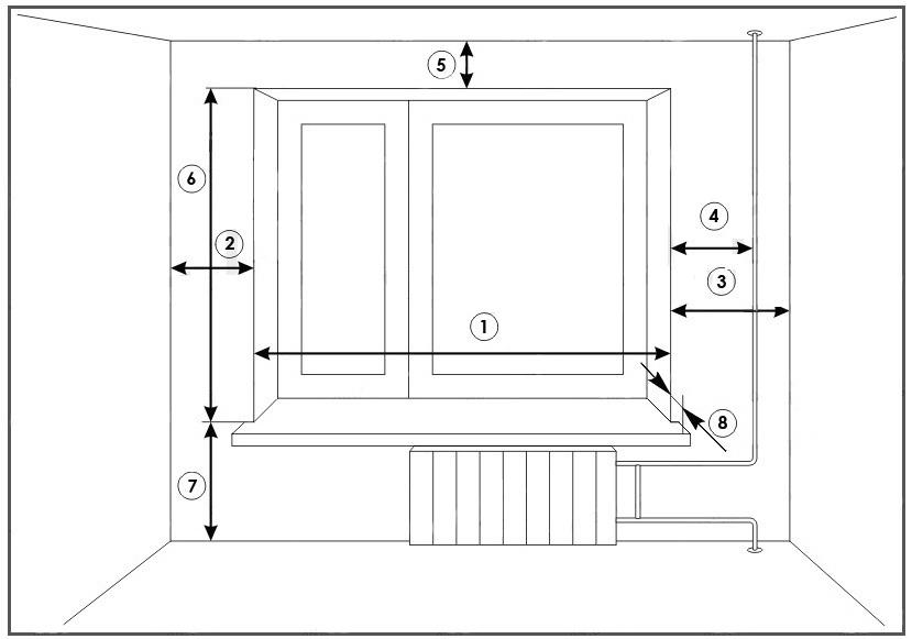 Окна Трайв - Двери, жалюзи, окна ПВХ и роллеты в Санкт 23